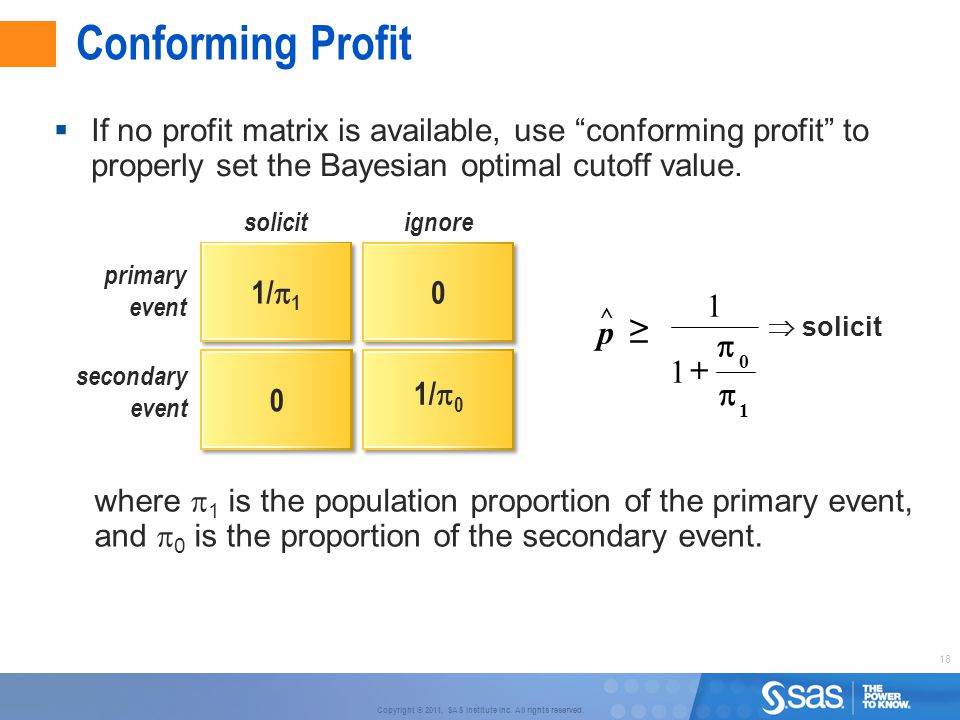 Conforming Profit If no profit matrix is available, use conforming profit to properly set the Bayesian optimal cutoff value.