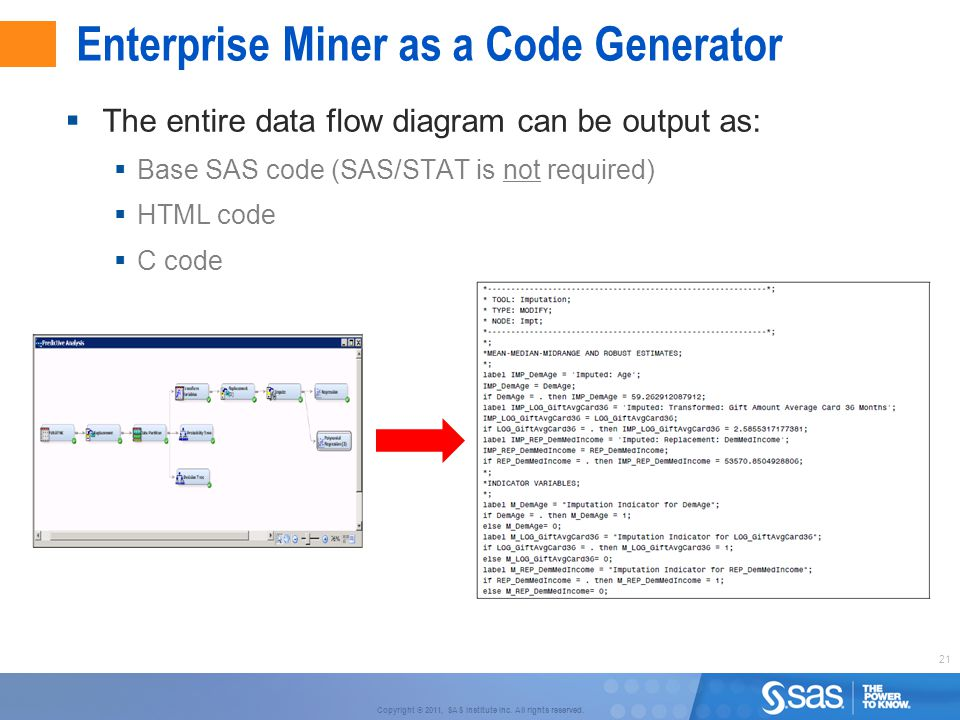 Enterprise Miner as a Code Generator