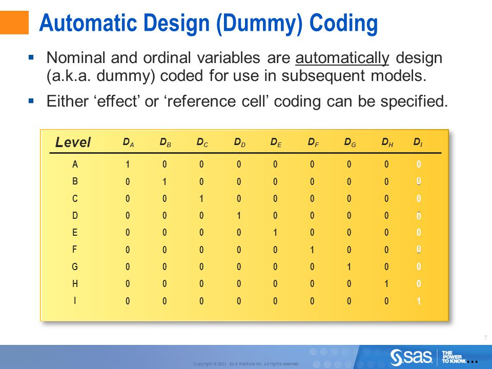 Automatic Design (Dummy) Coding