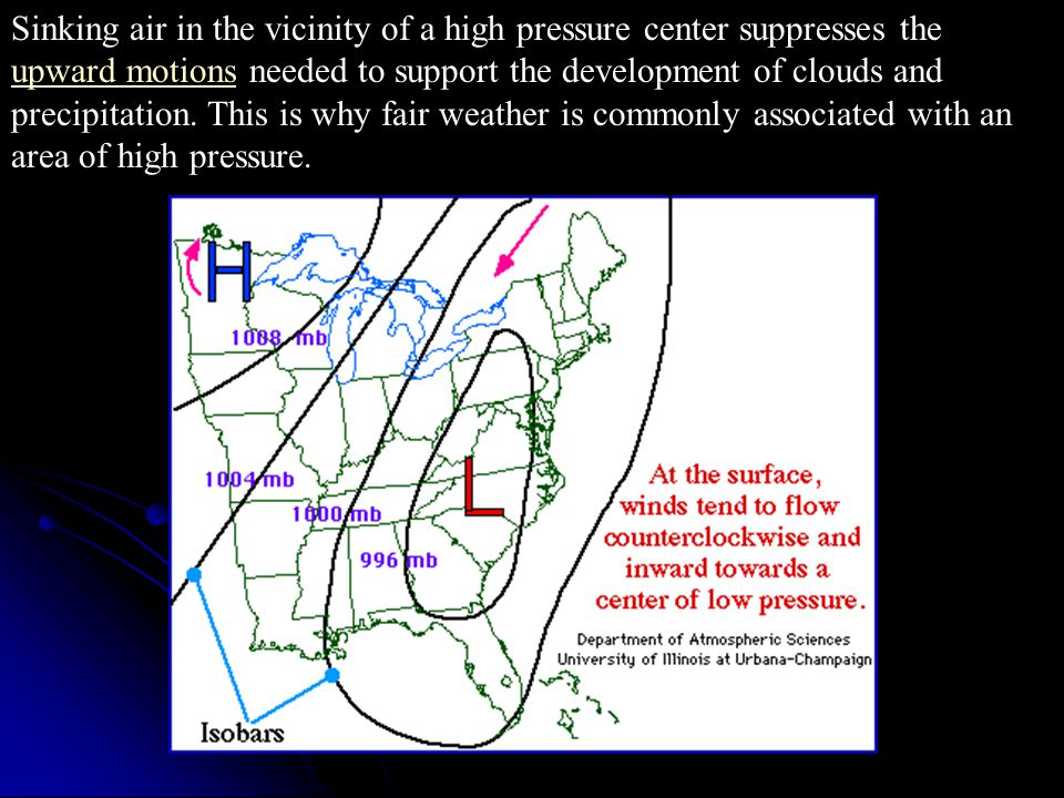 Sinking air in the vicinity of a high pressure center suppresses the upward motions needed to support the development of clouds and precipitation.