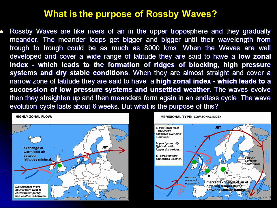 What is the purpose of Rossby Waves