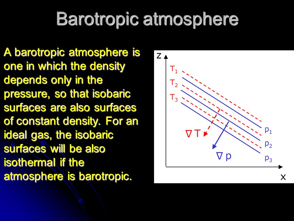 Barotropic atmosphere