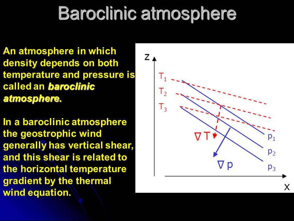 Baroclinic atmosphere