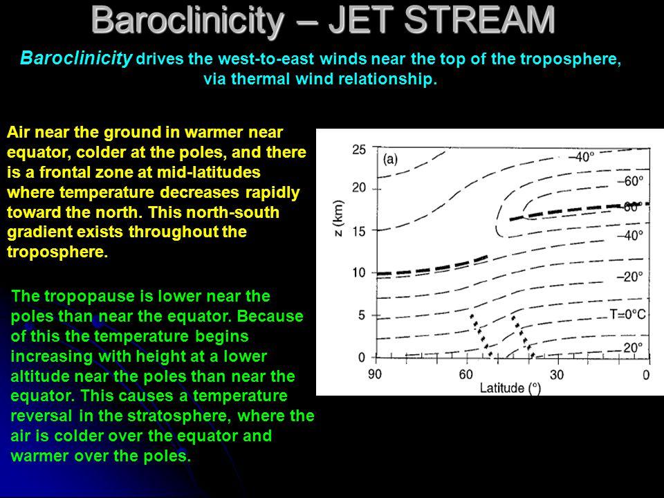 Baroclinicity – JET STREAM