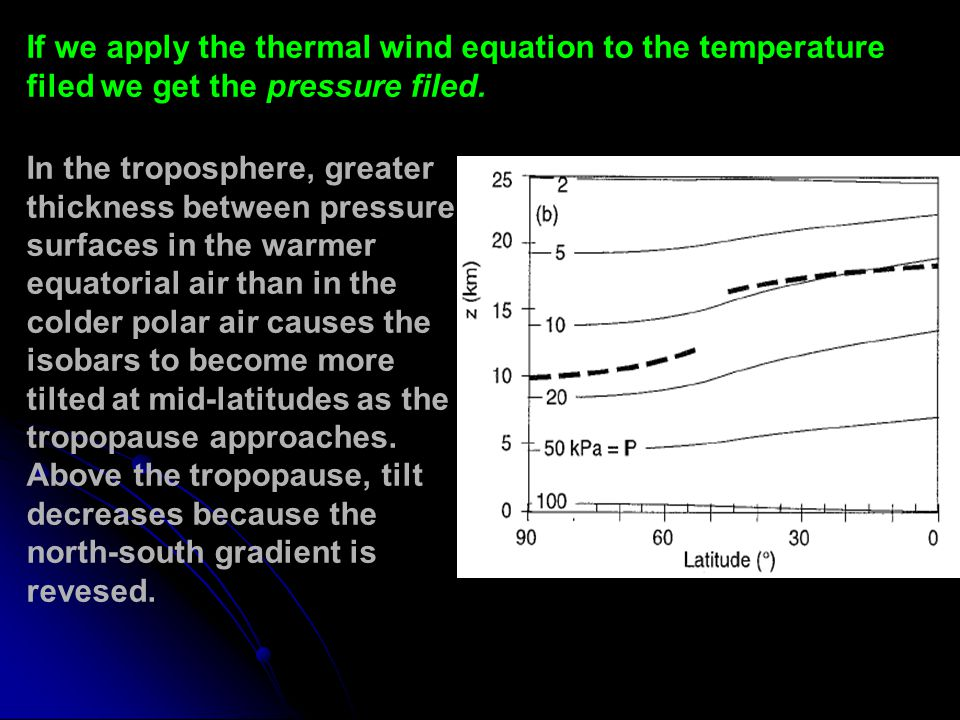 If we apply the thermal wind equation to the temperature filed we get the pressure filed.