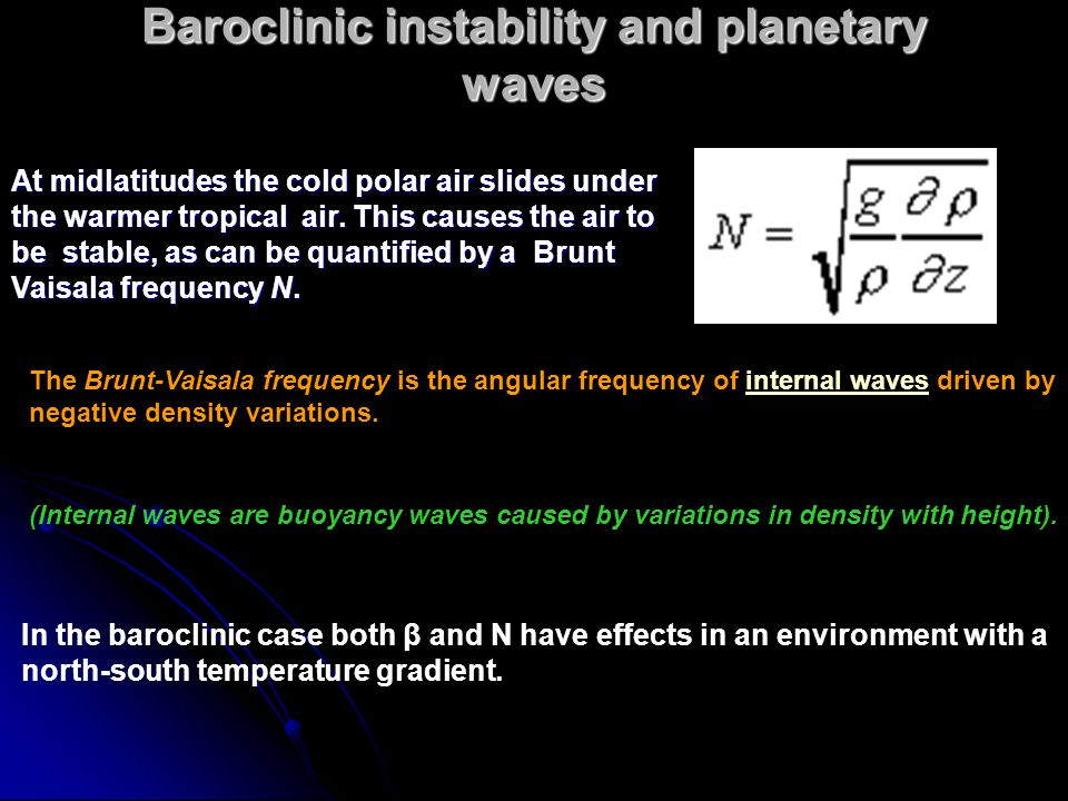 Baroclinic instability and planetary waves