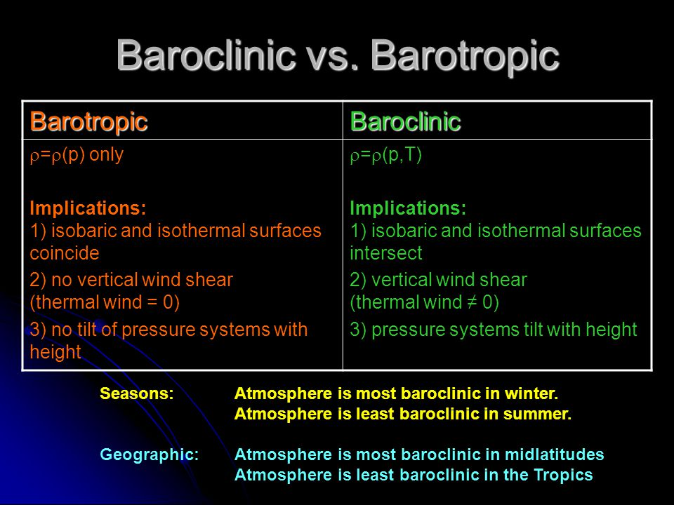 Baroclinic vs. Barotropic