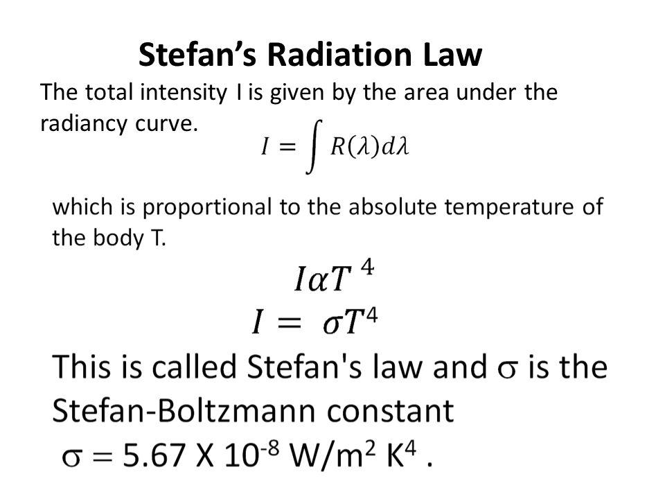 Stefan's Radiation Law