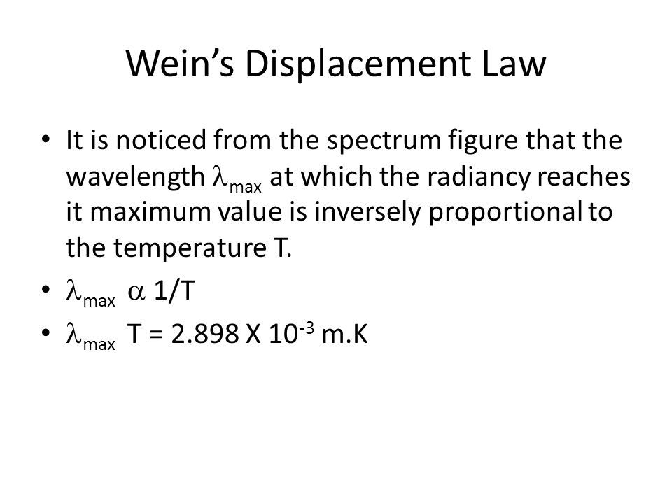 Wein's Displacement Law