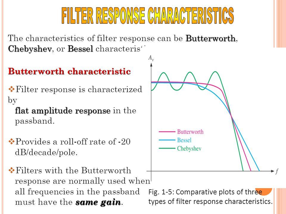 FILTER RESPONSE CHARACTERISTICS