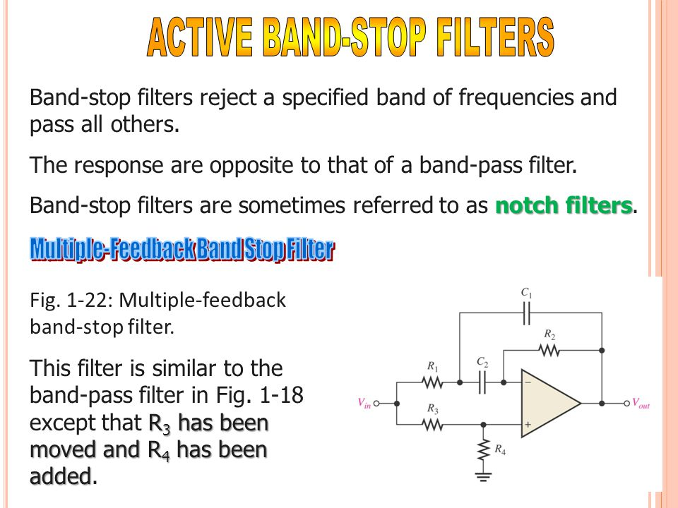 ACTIVE BAND-STOP FILTERS