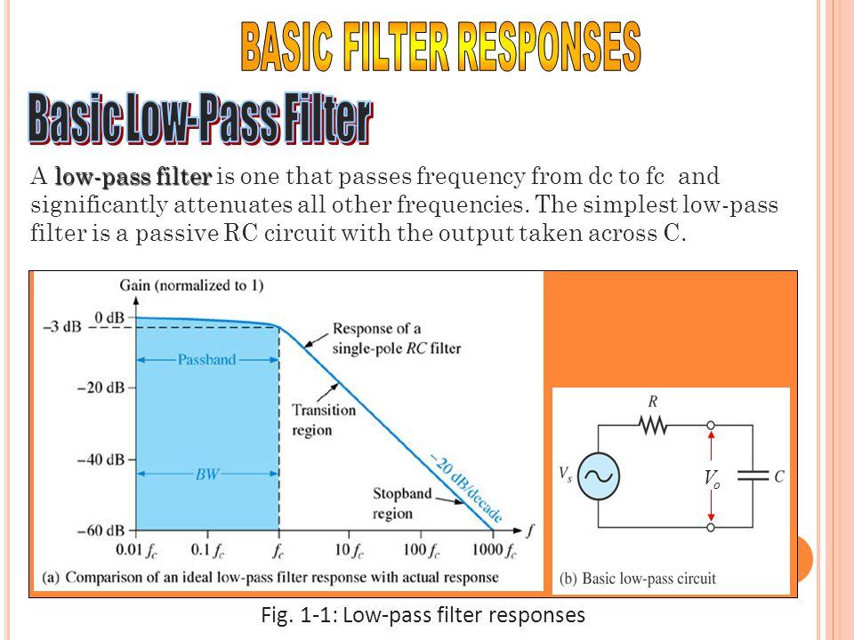 BASIC FILTER RESPONSES