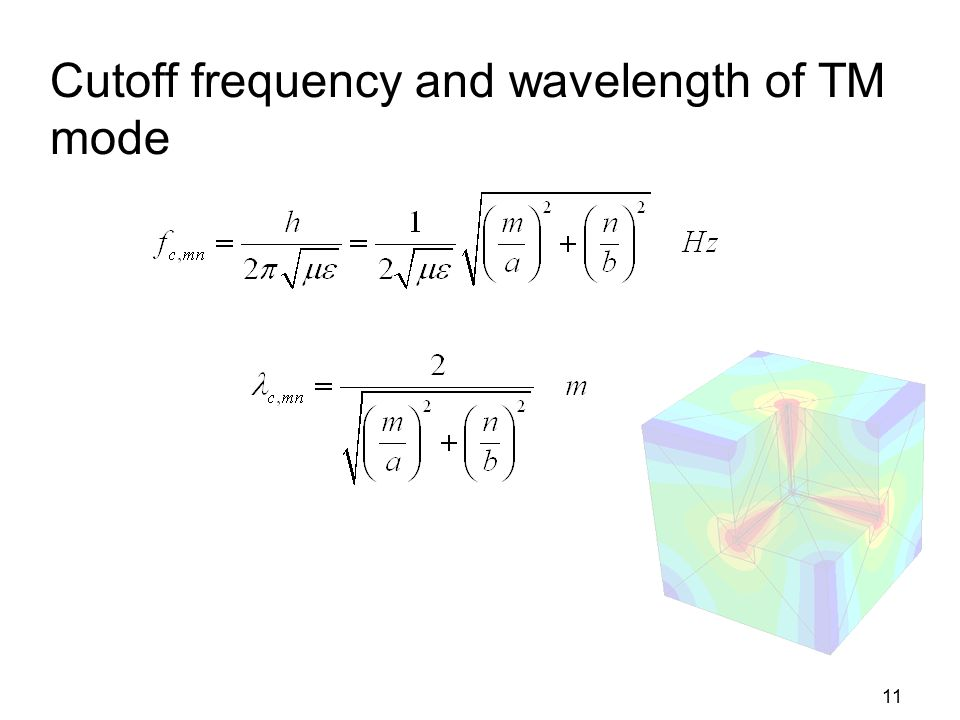 Cutoff frequency and wavelength of TM mode