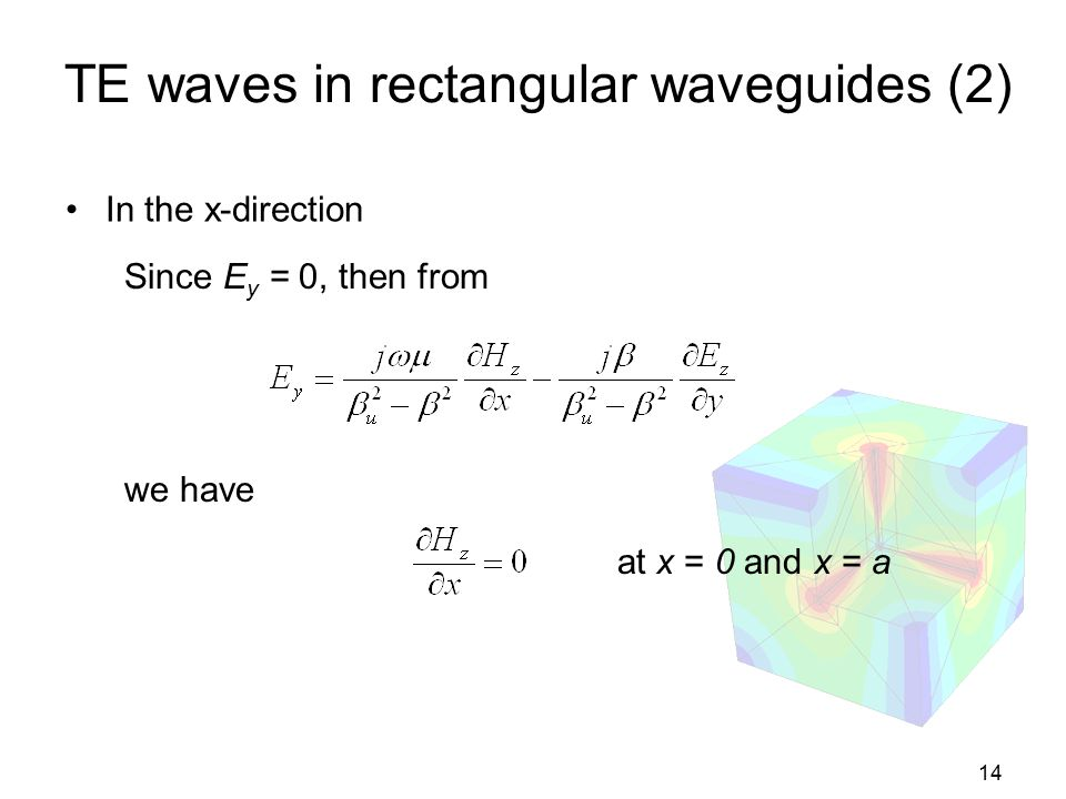TE waves in rectangular waveguides (2)