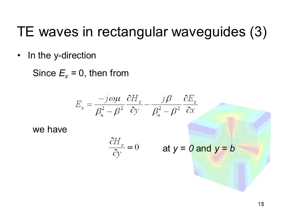TE waves in rectangular waveguides (3)