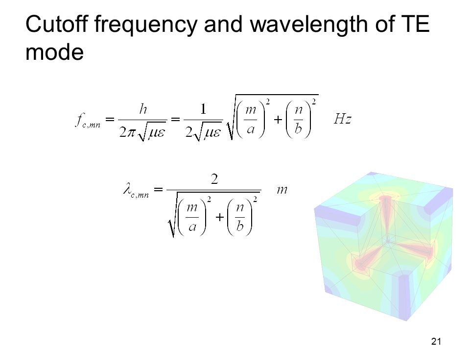 Cutoff frequency and wavelength of TE mode