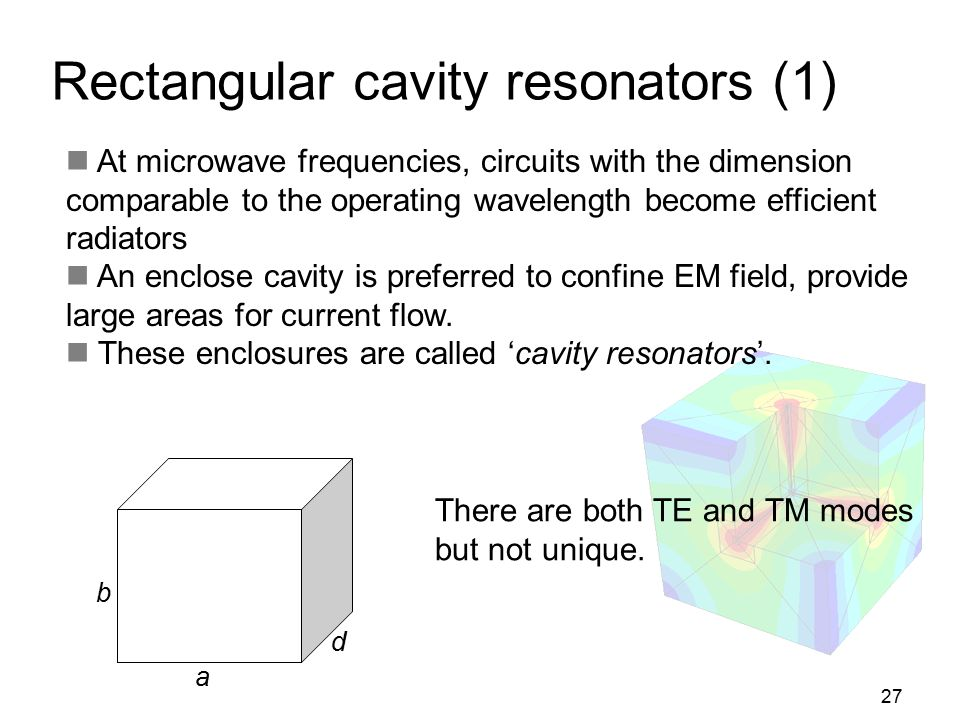 Rectangular cavity resonators (1)