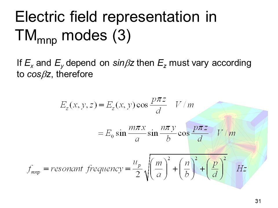 Electric field representation in TMmnp modes (3)