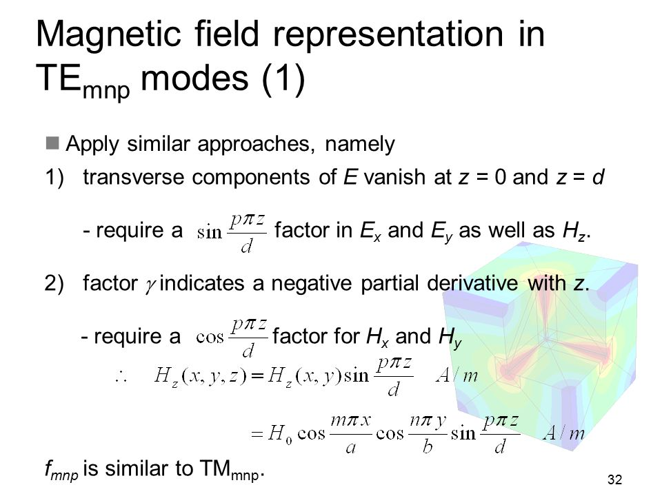 Magnetic field representation in TEmnp modes (1)