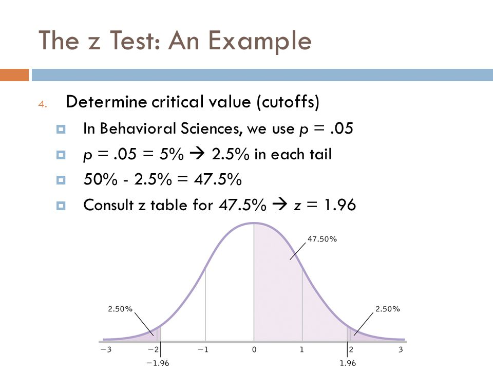 The z Test: An Example Determine critical value (cutoffs)