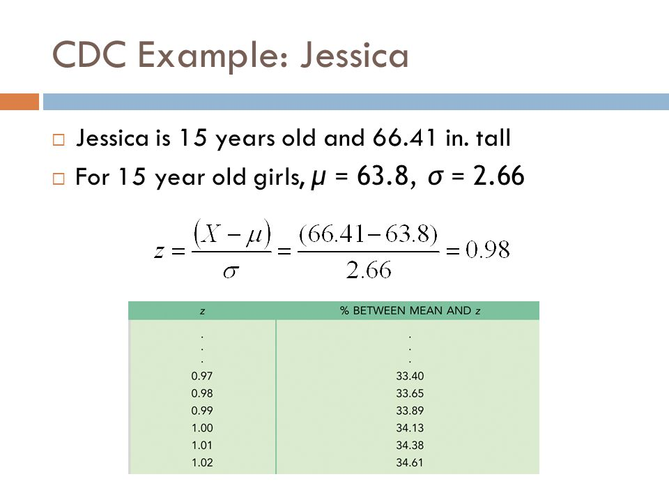 CDC Example: Jessica Jessica is 15 years old and 66.41 in. tall