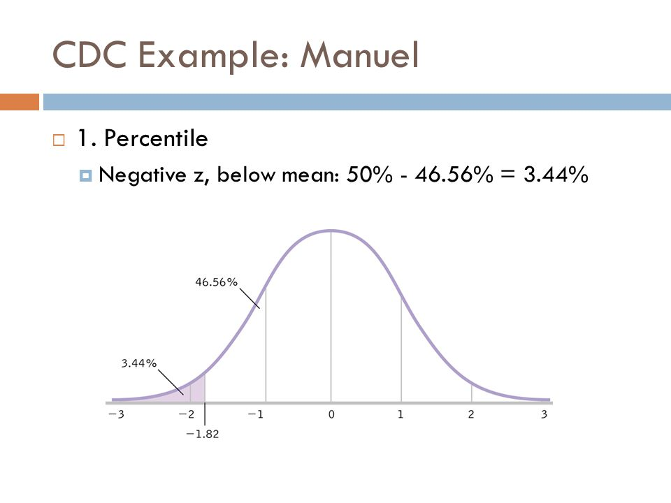 CDC Example: Manuel 1. Percentile