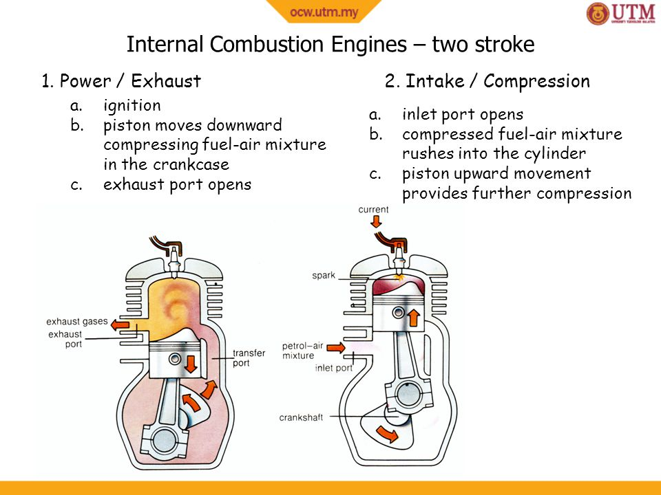an analysis of the internal combustion engine and its efficiency Analysis of a hydrogen fueled internal combustion engine in the history of internal combustion engine development  brake thermal efficiency vs engine speed 51.