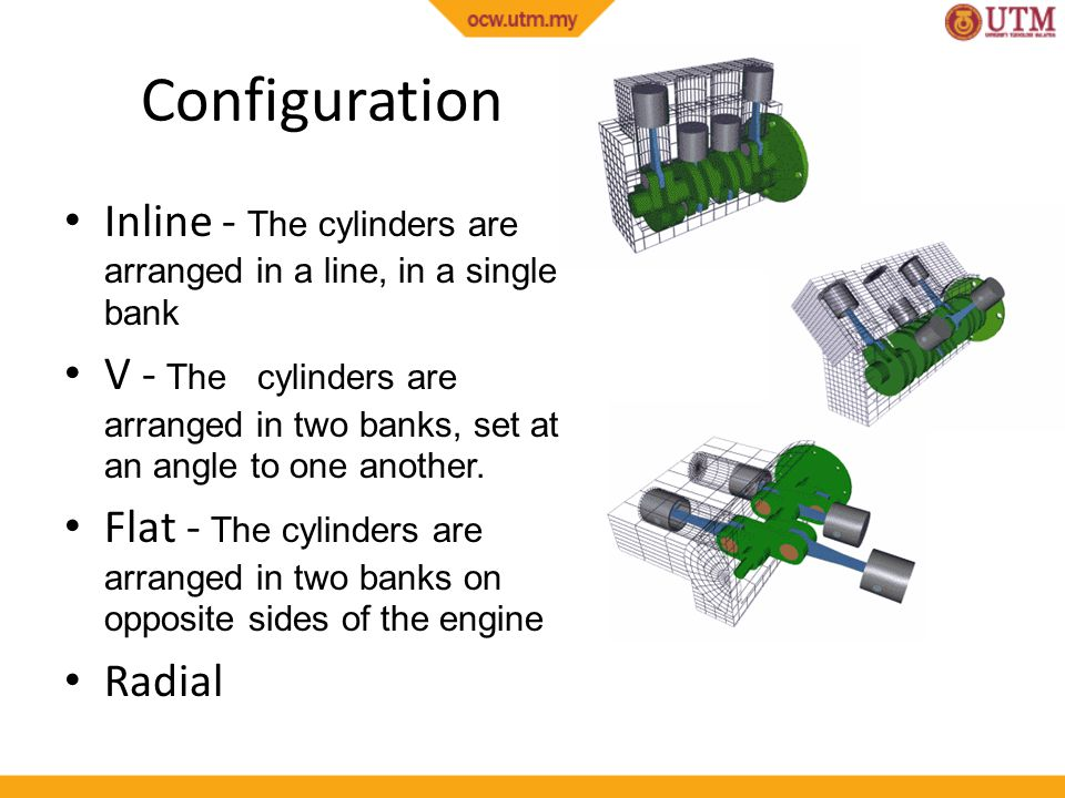 Configuration Inline - The cylinders are arranged in a line, in a single bank.