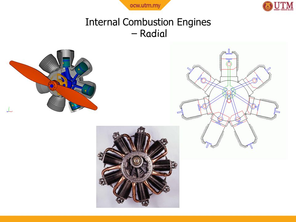 Internal Combustion Engines – Radial