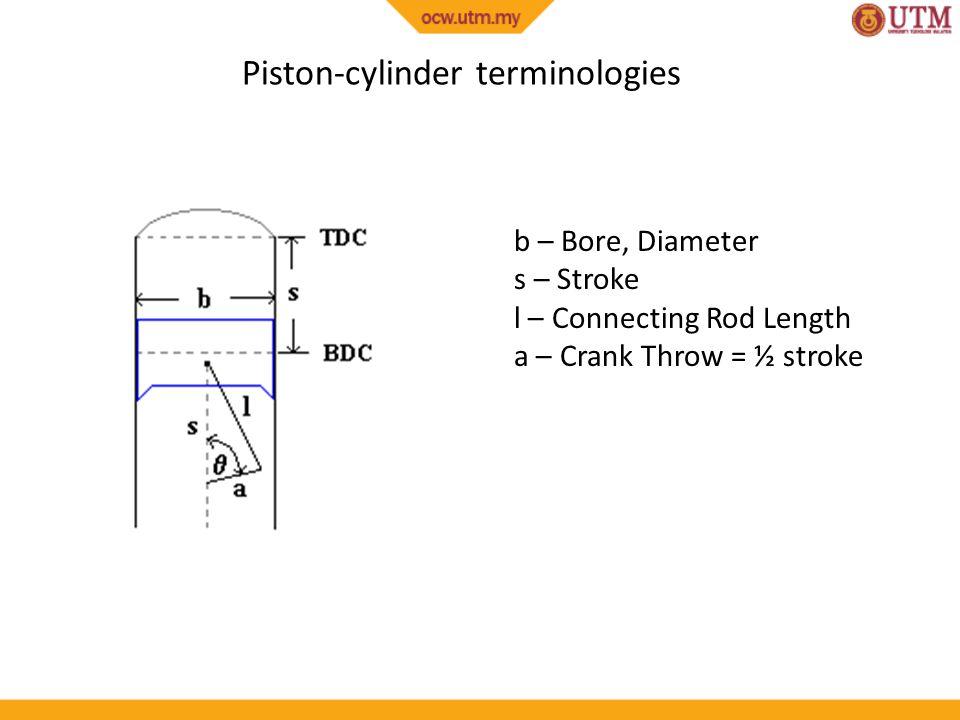 Piston-cylinder terminologies