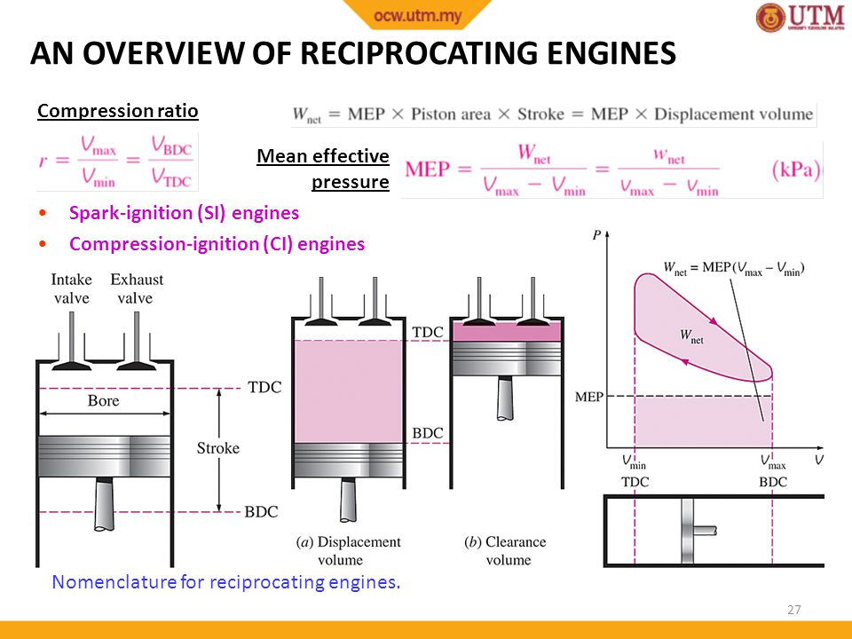 AN OVERVIEW OF RECIPROCATING ENGINES