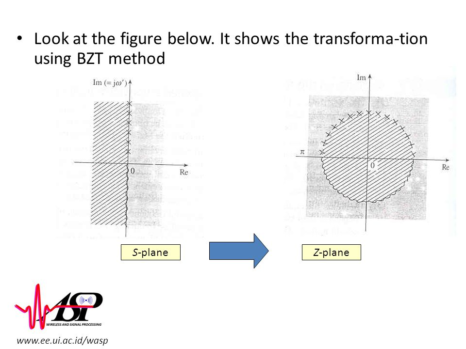 Look at the figure below. It shows the transforma-tion using BZT method