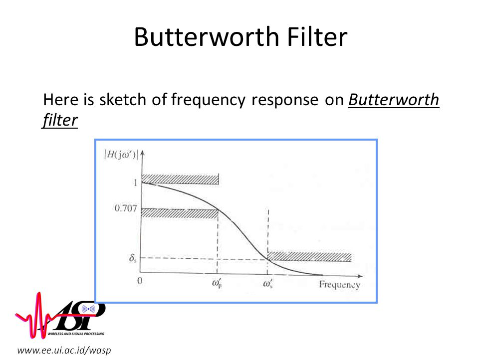Butterworth Filter Here is sketch of frequency response on Butterworth filter