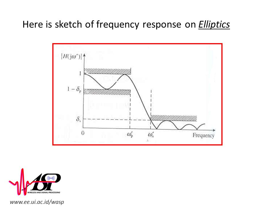 Here is sketch of frequency response on Elliptics