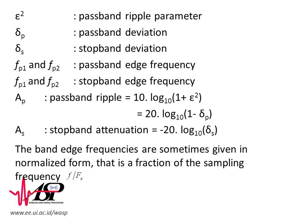 ε2 : passband ripple parameter