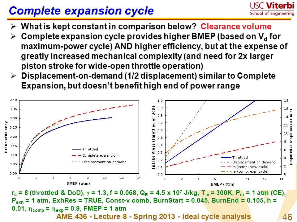 Complete expansion cycle