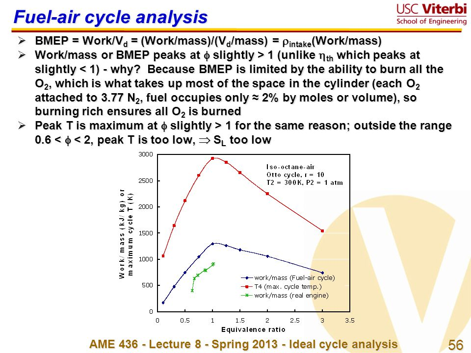 Fuel-air cycle analysis