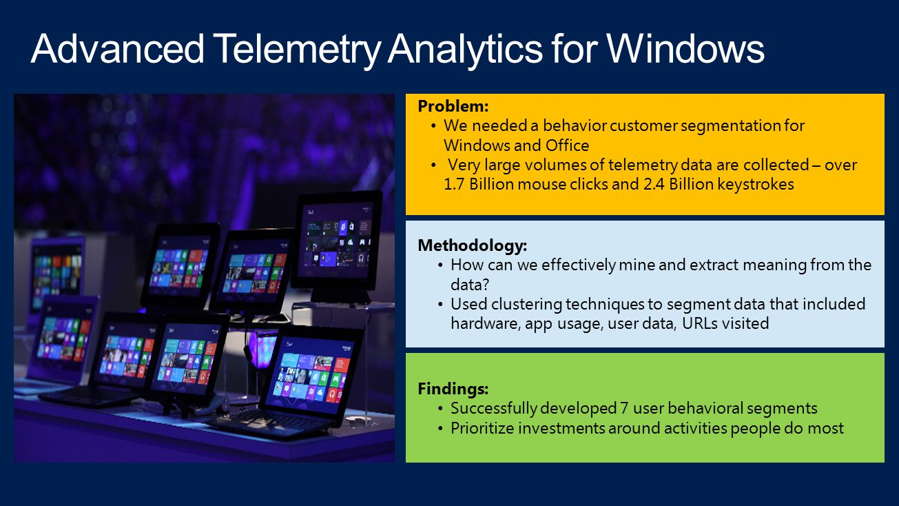 Advanced Telemetry Analytics for Windows