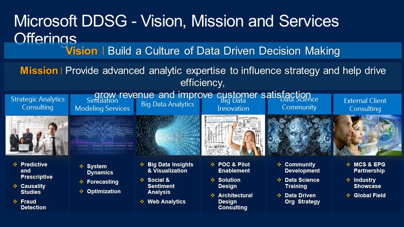 Microsoft DDSG - Vision, Mission and Services Offerings
