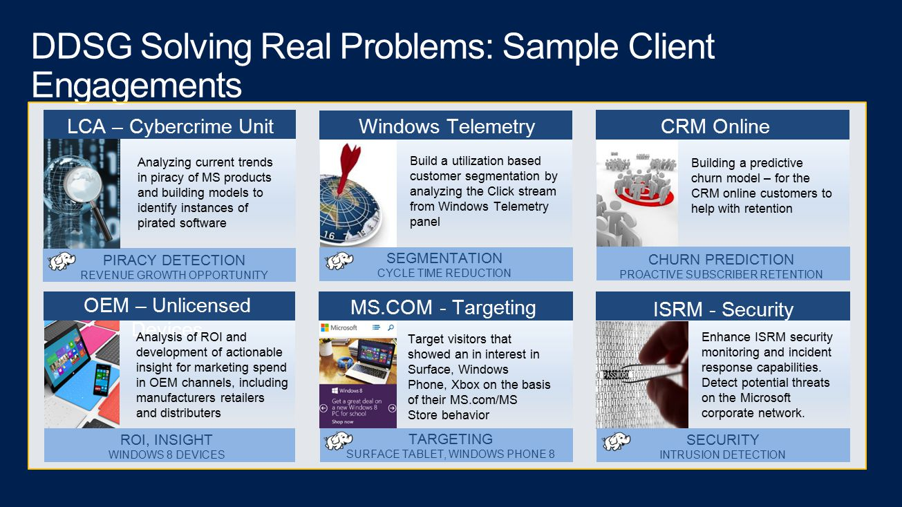 DDSG Solving Real Problems: Sample Client Engagements