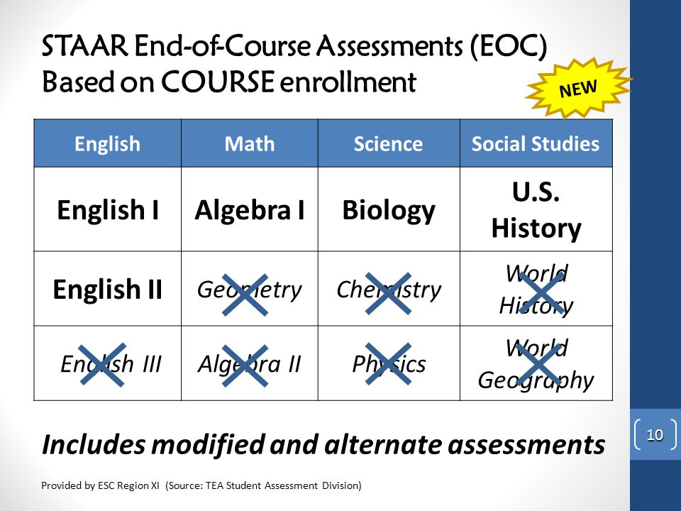 STAAR End-of-Course Assessments (EOC) Based on COURSE enrollment