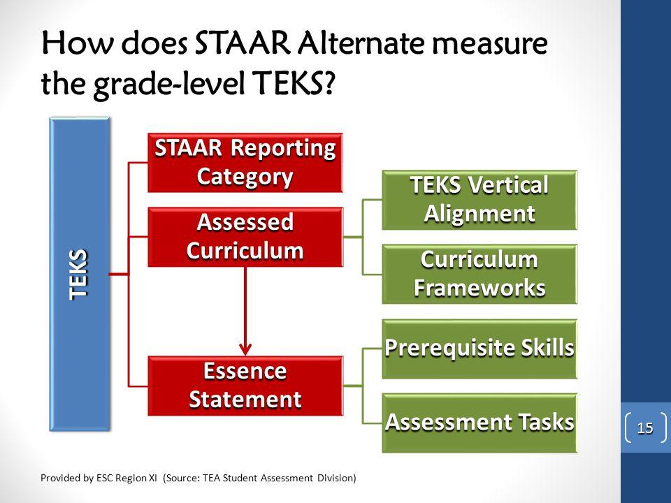 How does STAAR Alternate measure the grade-level TEKS
