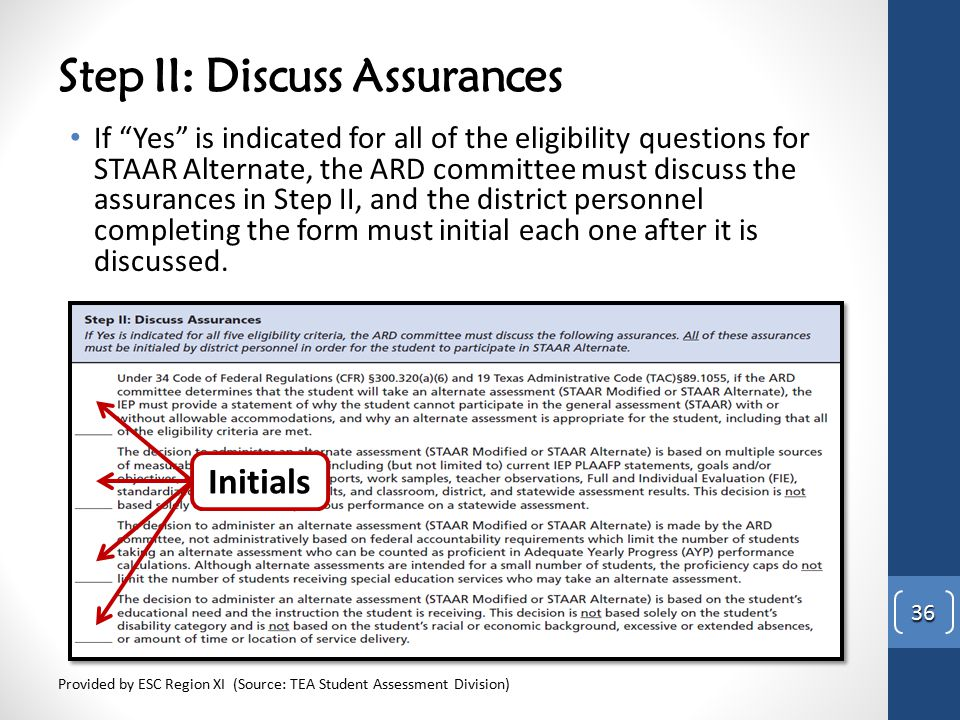 Step II: Discuss Assurances