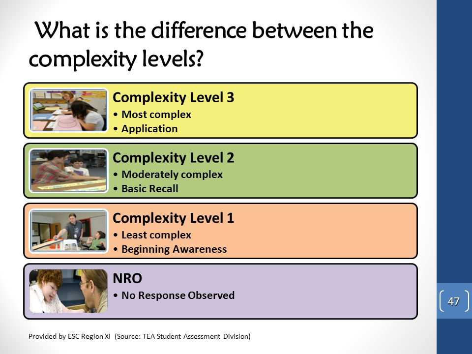 What is the difference between the complexity levels