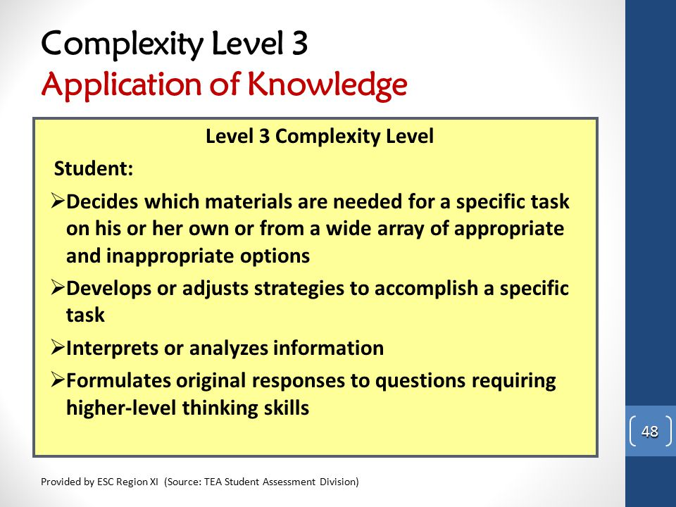 Complexity Level 3 Application of Knowledge