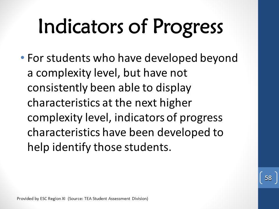 Indicators of Progress