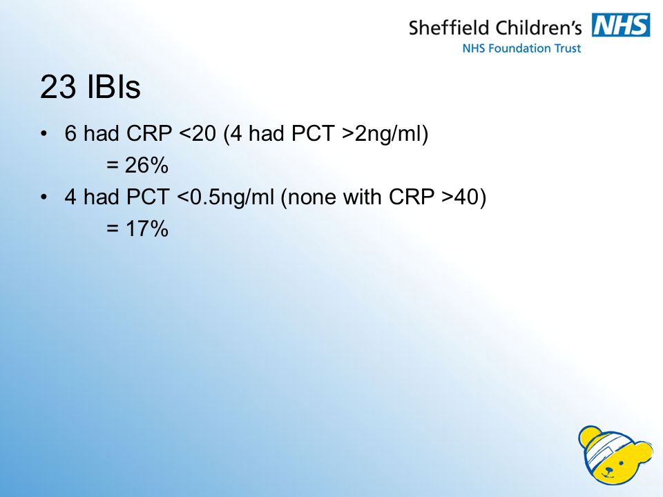23 IBIs 6 had CRP <20 (4 had PCT >2ng/ml) = 26%