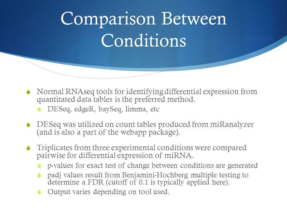 Comparison Between Conditions