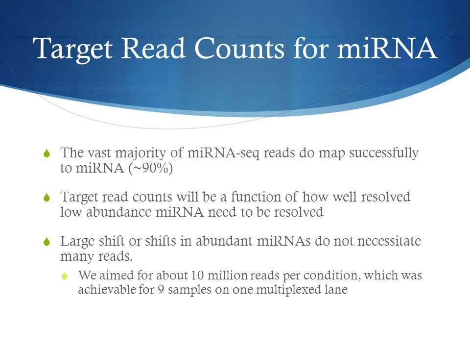 Target Read Counts for miRNA