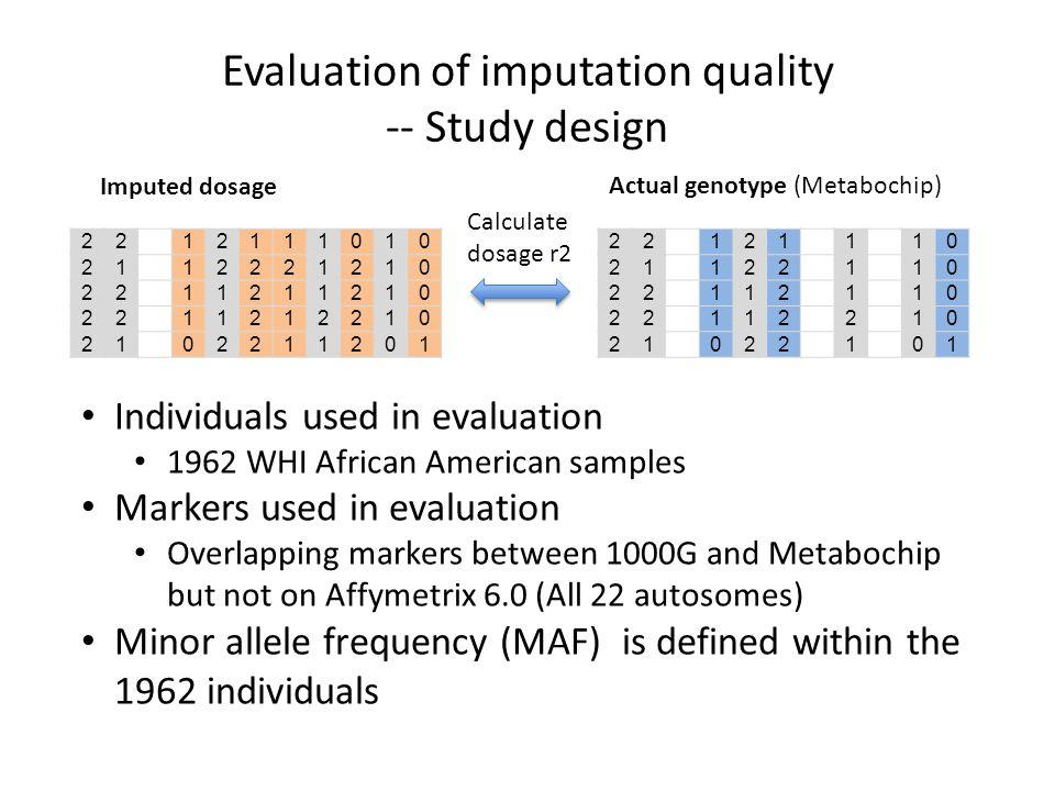 Evaluation of imputation quality -- Study design